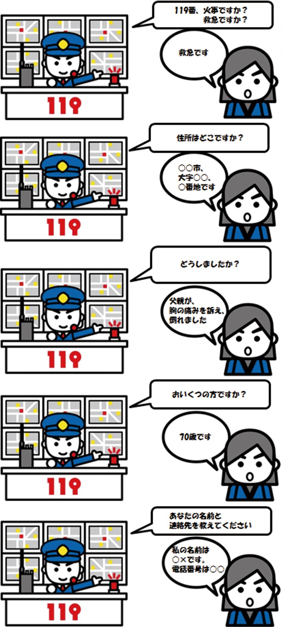 救急車の呼び方
